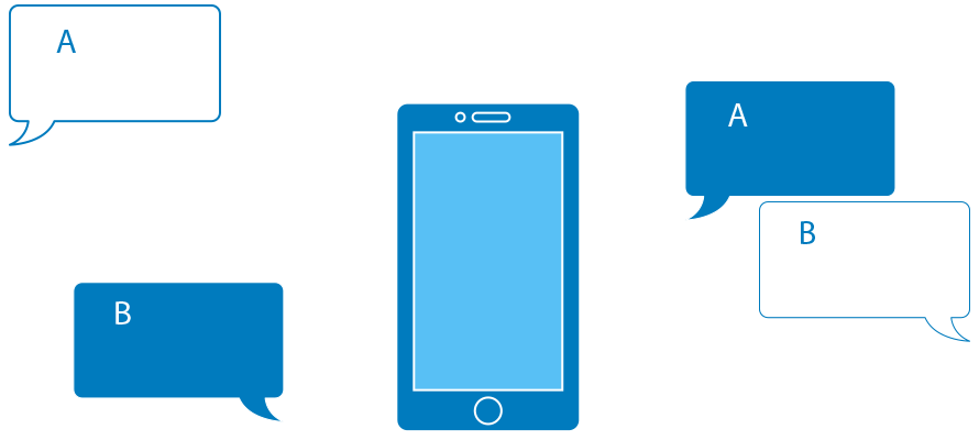 how does the 2-way SMS work ?
